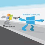 End of Windows Server 2003, Have You Upgraded?