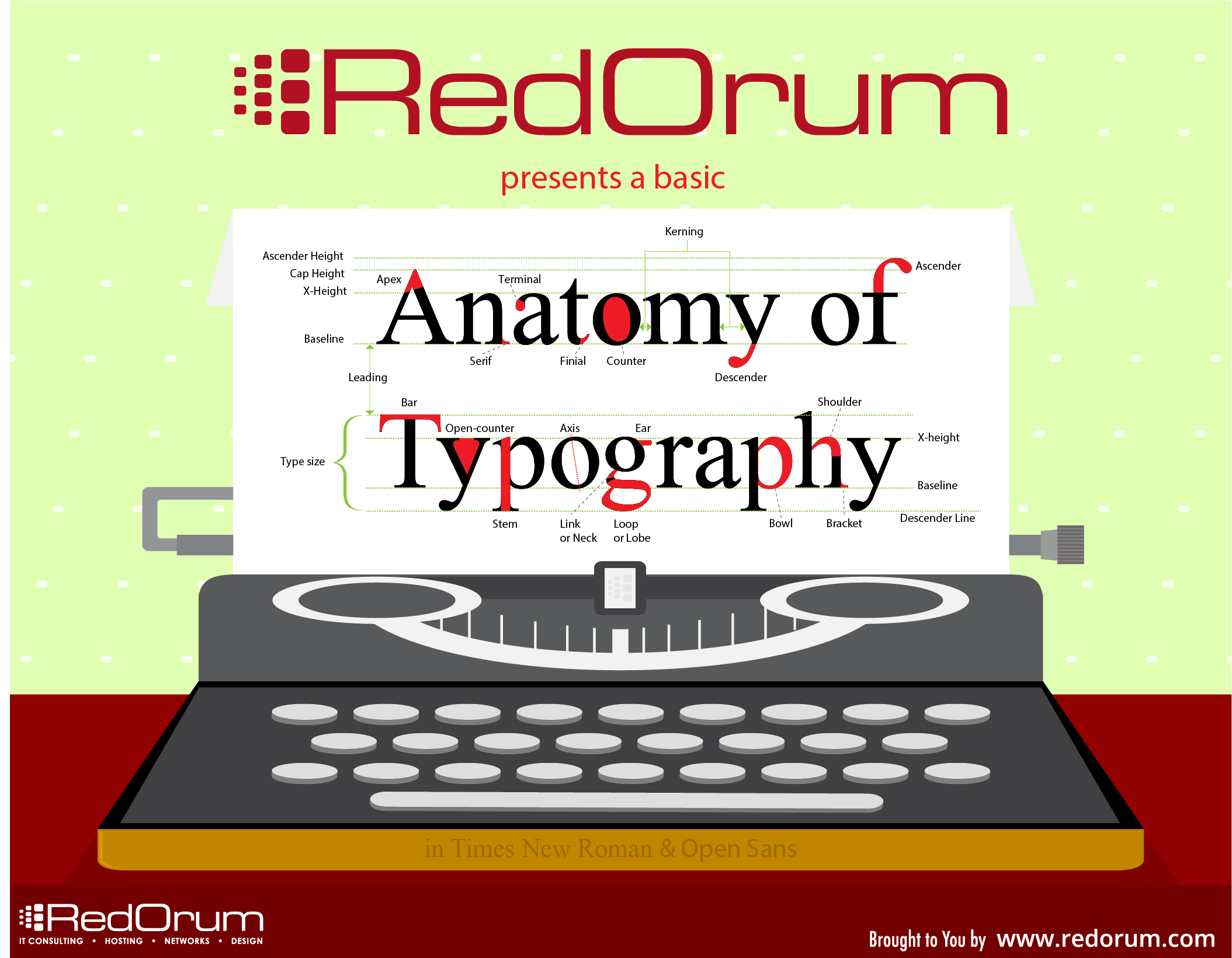 infographic_individualtypography