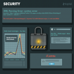 10 Most Common Web Security Vulnerabilities