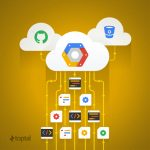 Eighteen Free Cloud Storage Options